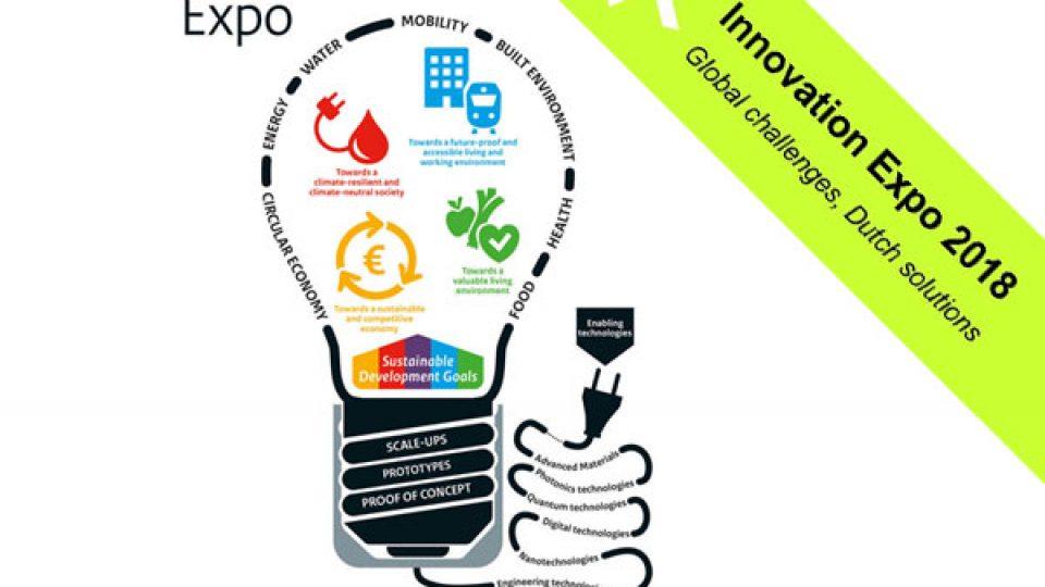 Innovation Expo 2018