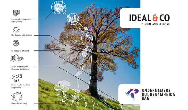 Doe de gratis circulaire quickscan bij IDEAL&CO op de Ondernemersduurzaamheidsdag op 6 februari a.s.