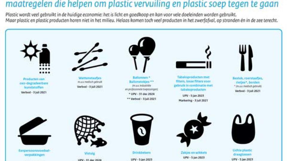 Europese richtlijn voor minder wegwerpplastic